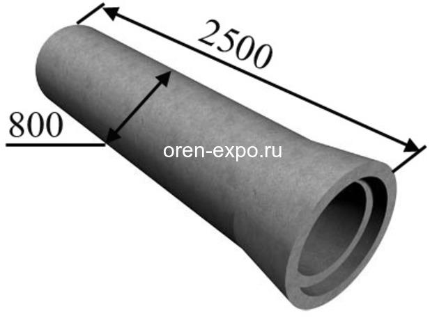 Трубы железобетонные раструбные безнапорные армированные ГОСТ6482-2011 - 2